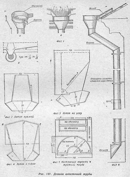 Как сделать водосточную воронку из оцинковки